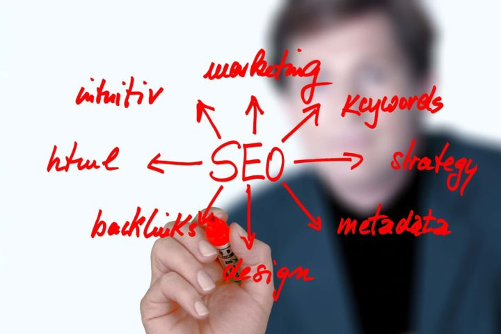 outil SEO et web marketing